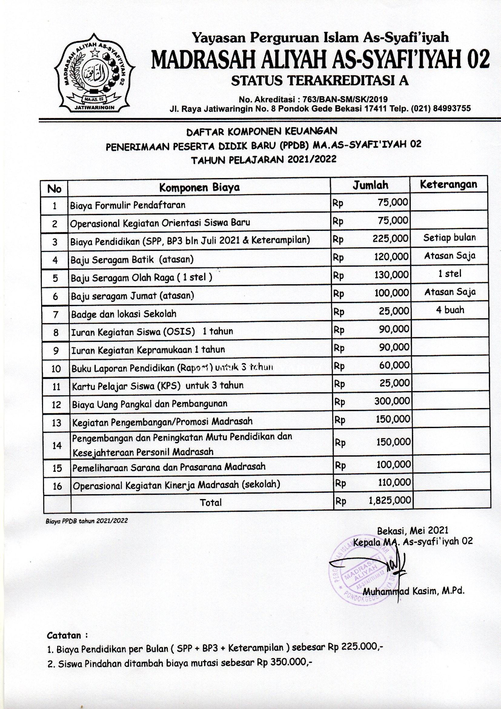 Biaya Pendaftaran